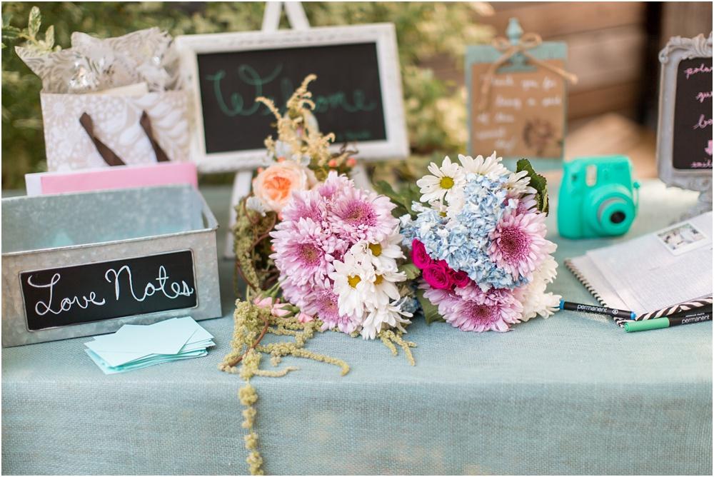 Philadelphia Modern City Romance | MAAS Building Wedding Photographer | Britt and Derek